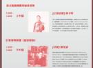 〈年少英雄〉管樂講堂:新銳演奏家系列